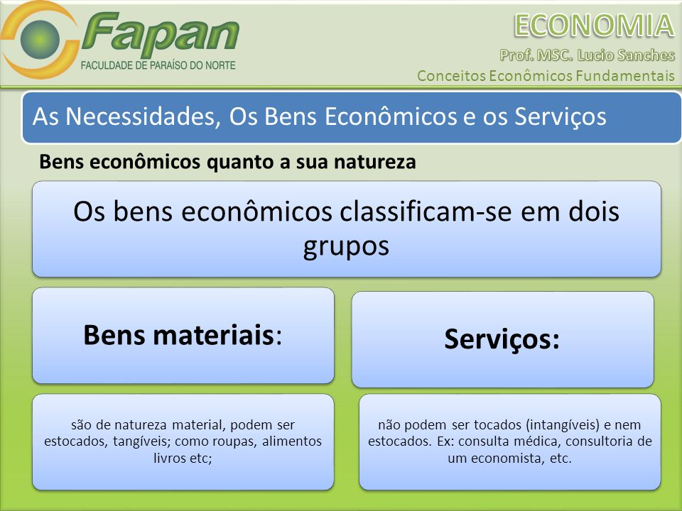 Os bens econômicos classificam-se em dois grupos