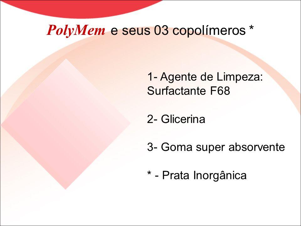 PolyMem e seus 03 copolímeros *