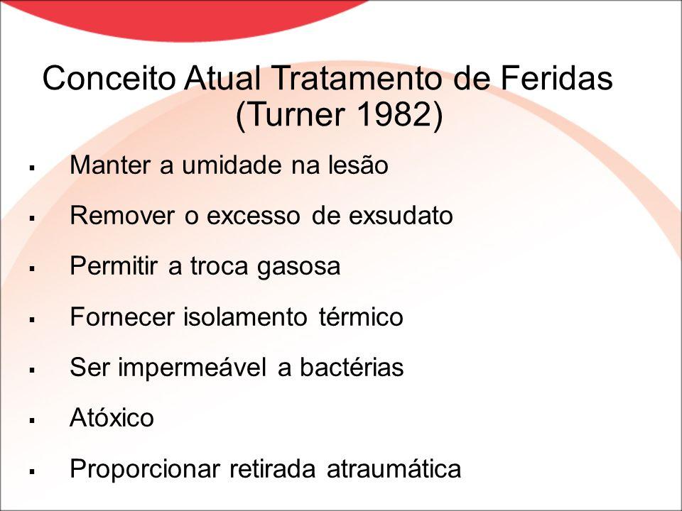 Conceito Atual Tratamento de Feridas (Turner 1982)