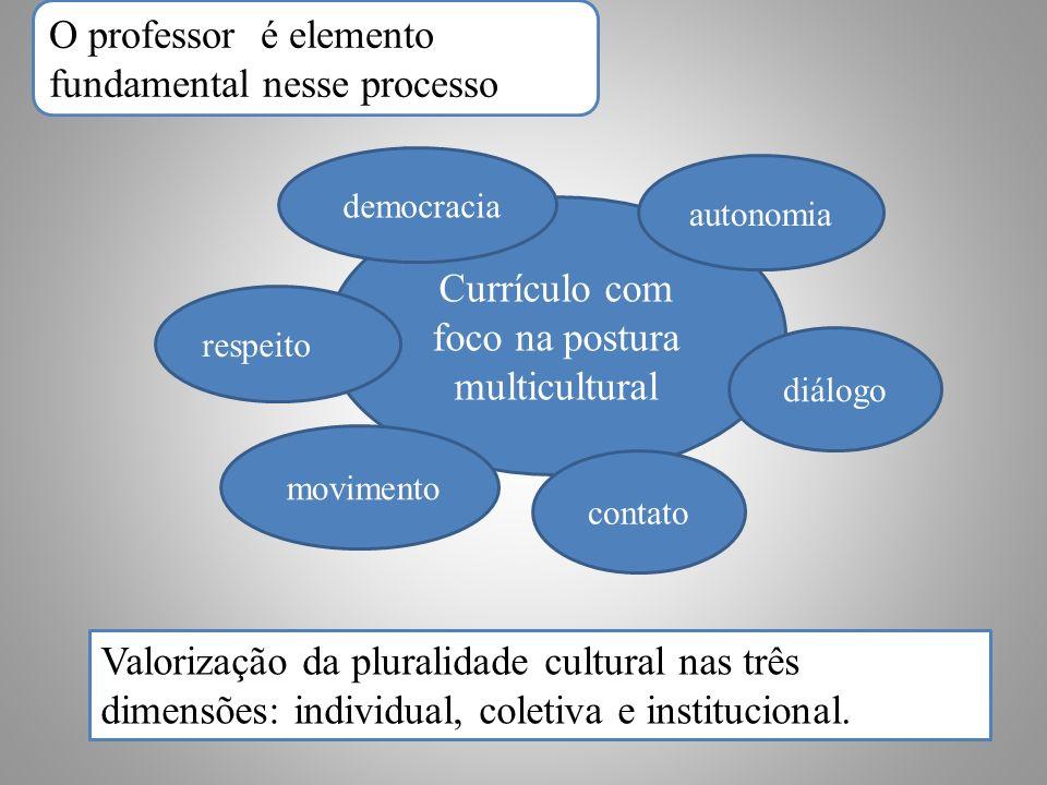 Currículo com foco na postura multicultural