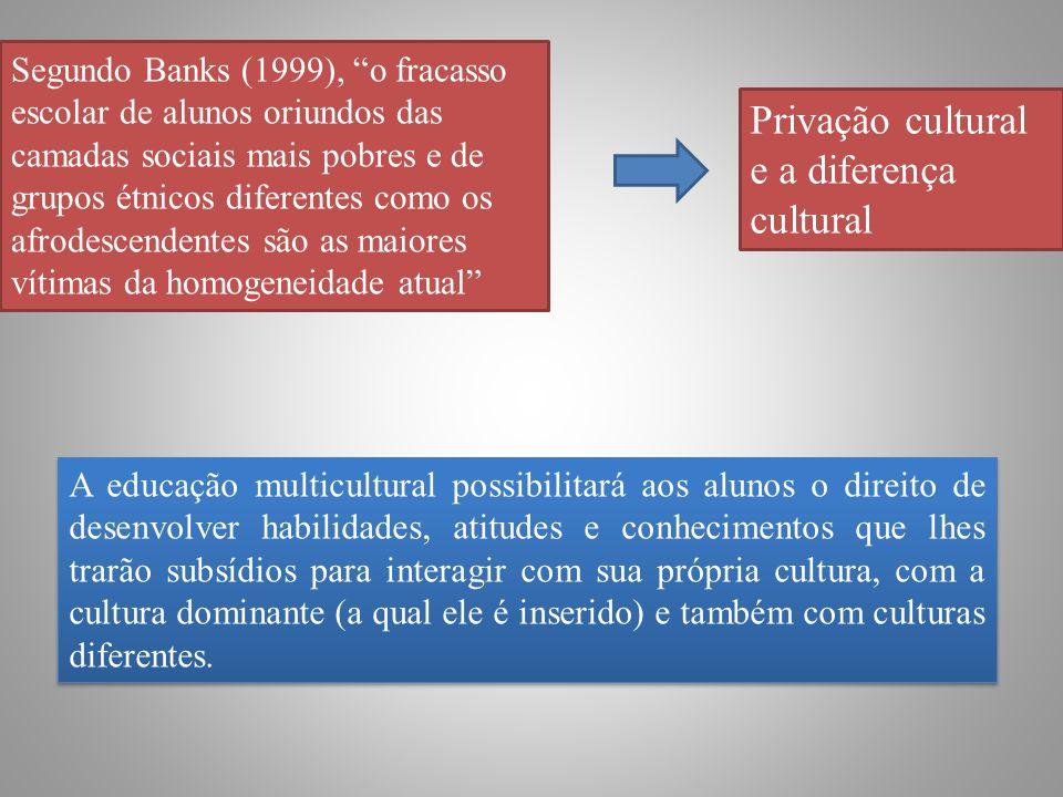 Privação cultural e a diferença cultural