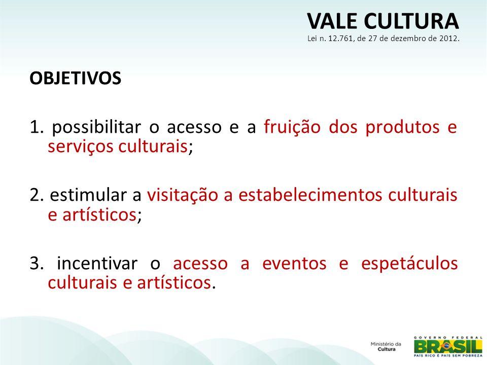 OBJETIVOS 1. possibilitar o acesso e a fruição dos produtos e serviços culturais;