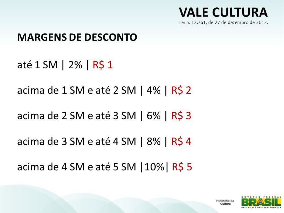 MARGENS DE DESCONTO até 1 SM | 2% | R$ 1 acima de 1 SM e até 2 SM | 4% | R$ 2 acima de 2 SM e até 3 SM | 6% | R$ 3 acima de 3 SM e até 4 SM | 8% | R$ 4 acima de 4 SM e até 5 SM |10%| R$ 5