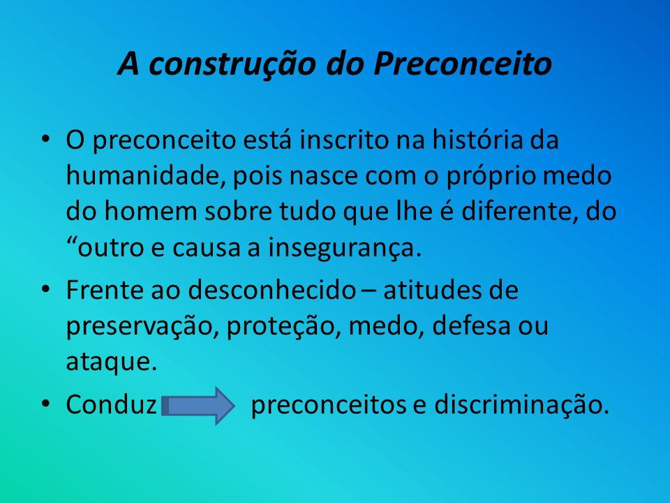 A construção do Preconceito