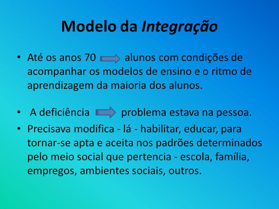 Modelo da Integração
