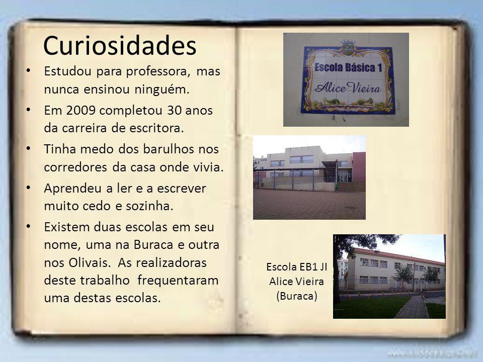 Escola EB1 JI Alice Vieira