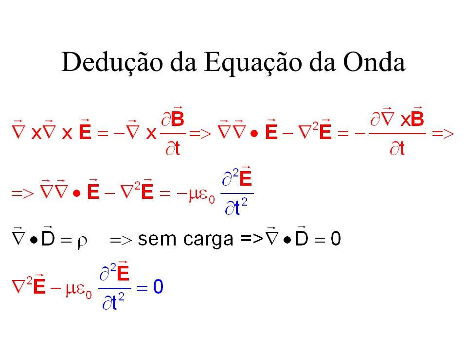 Dedução da Equação da Onda