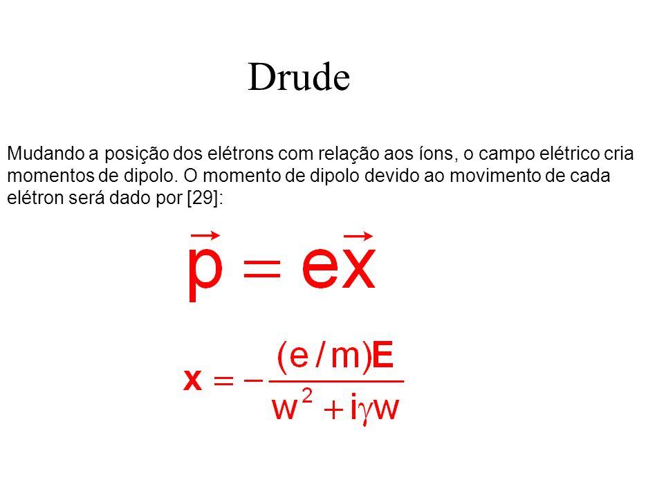 Drude