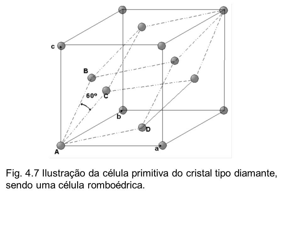 Fig. 4.7 Ilustração da célula primitiva do cristal tipo diamante, sendo uma célula romboédrica.