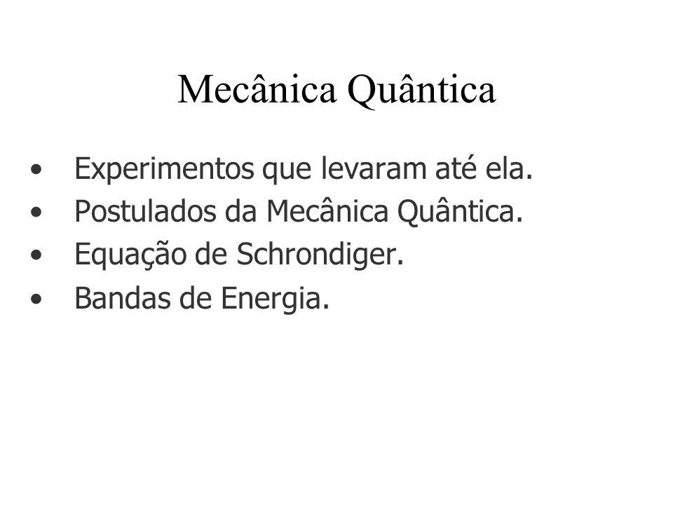 Mecânica Quântica Experimentos que levaram até ela.