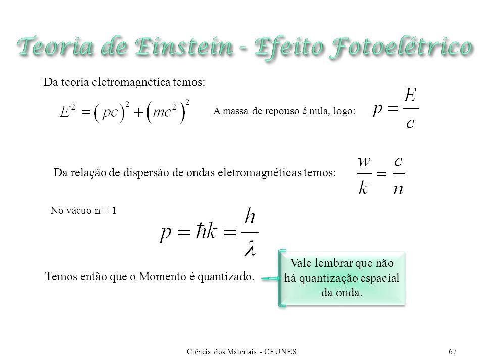 Teoria de Einstein - Efeito Fotoelétrico