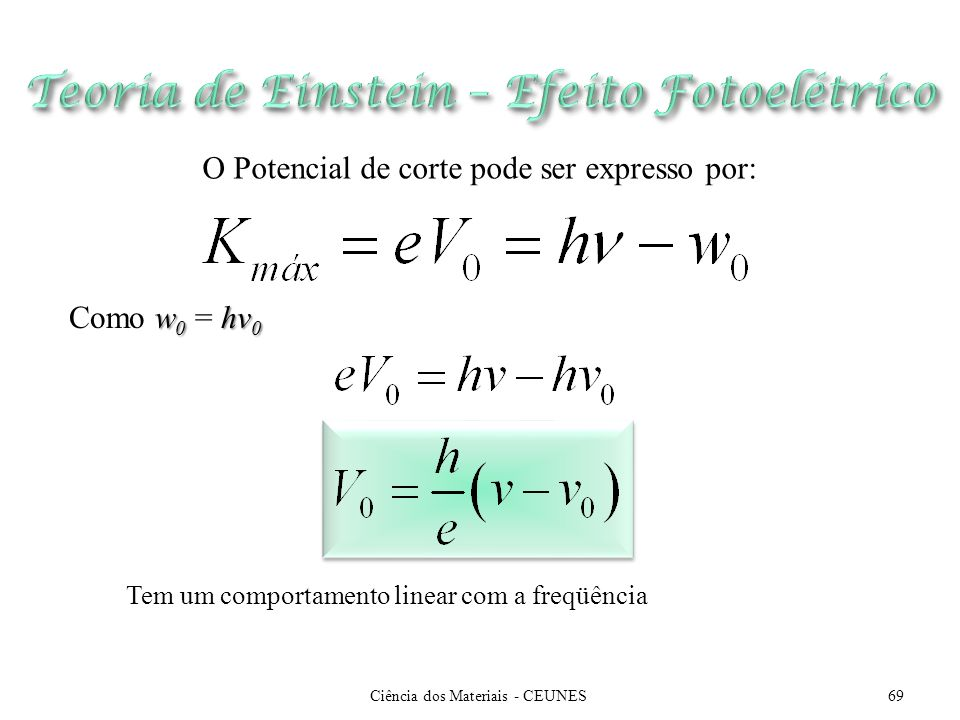 Teoria de Einstein – Efeito Fotoelétrico