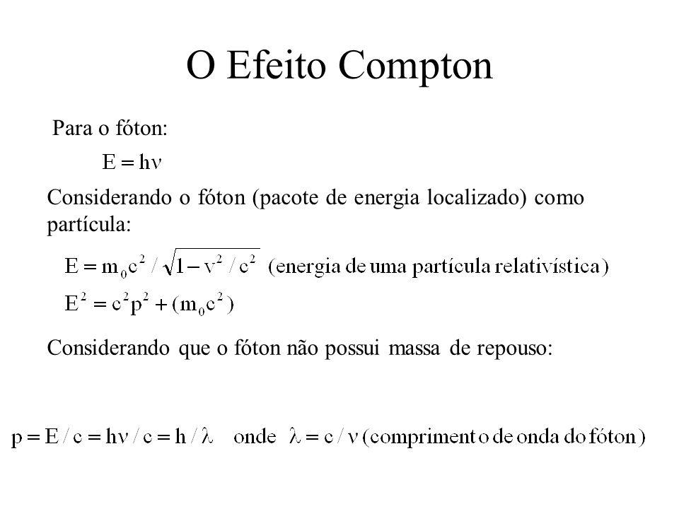 O Efeito Compton Para o fóton: