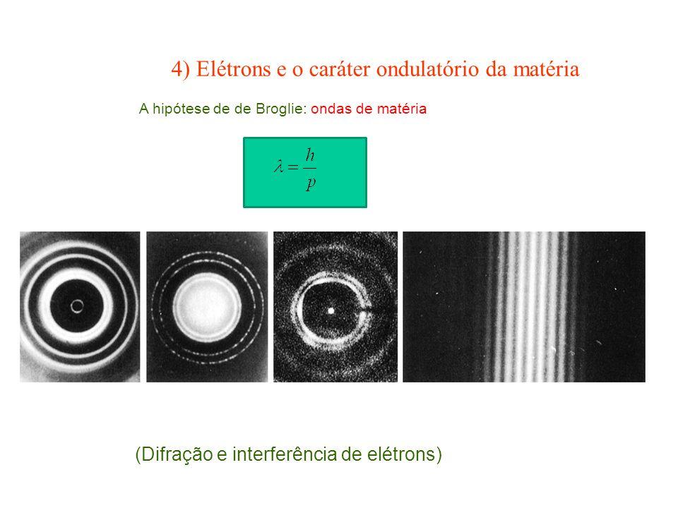 4) Elétrons e o caráter ondulatório da matéria