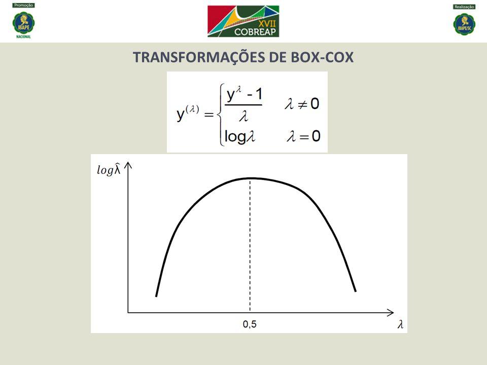 TRANSFORMAÇÕES DE BOX-COX