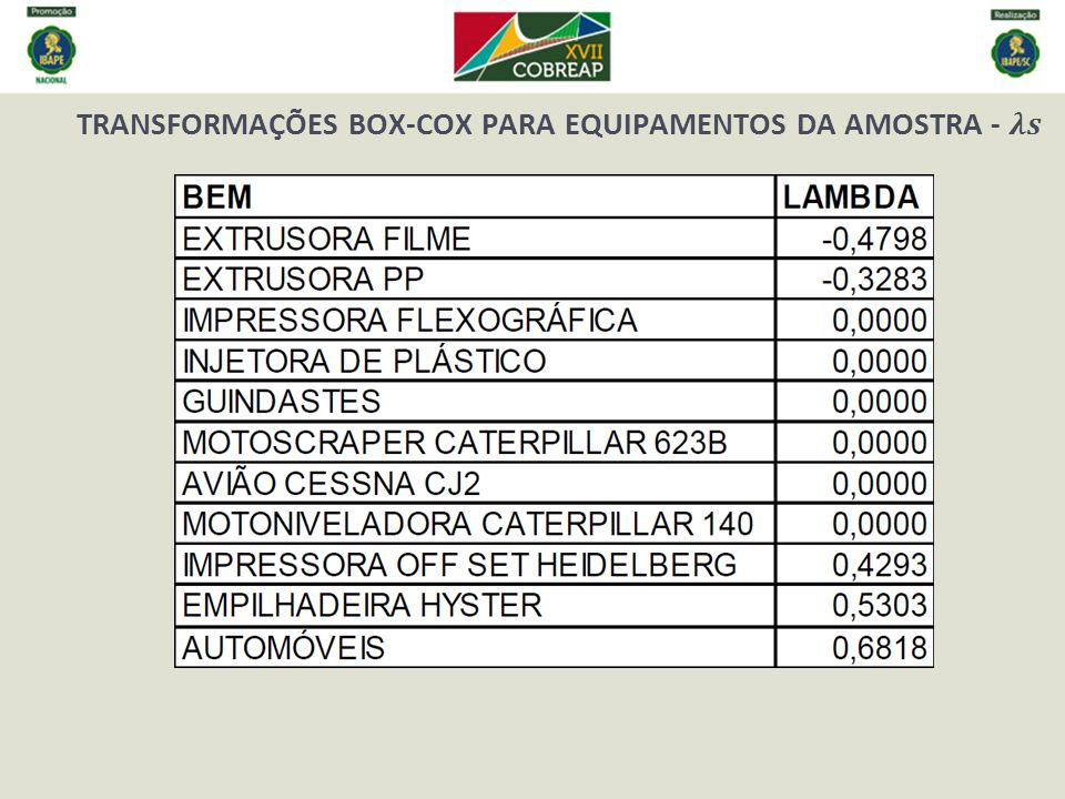 TRANSFORMAÇÕES BOX-COX PARA EQUIPAMENTOS DA AMOSTRA - 𝝀𝒔