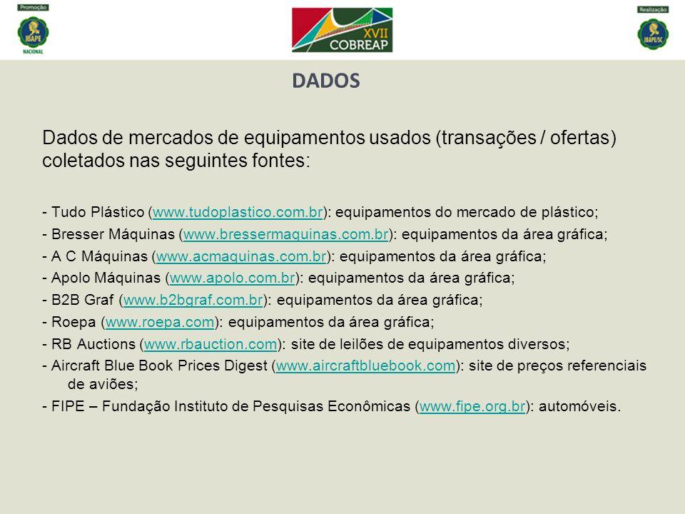 DADOS Dados de mercados de equipamentos usados (transações / ofertas) coletados nas seguintes fontes: