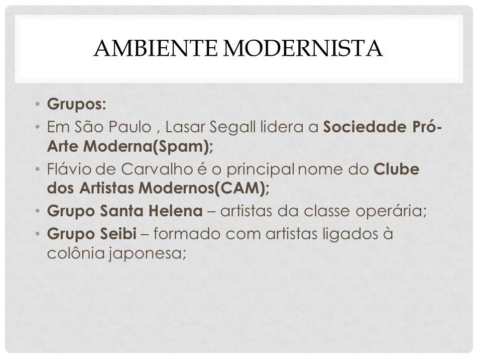 Ambiente modernista Grupos: