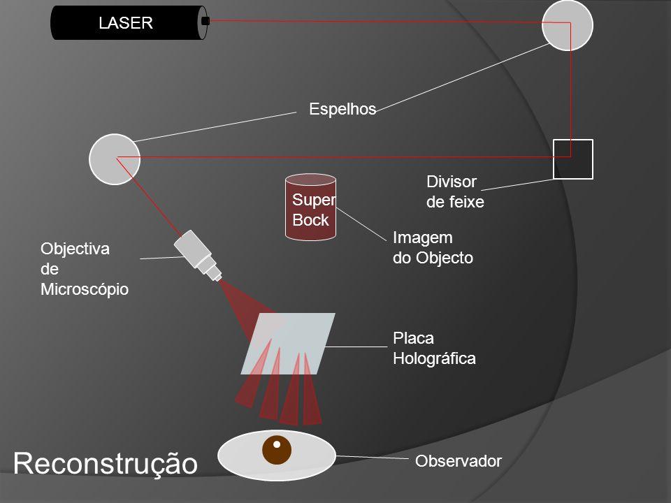 Reconstrução LASER Espelhos Divisor de feixe Super Bock