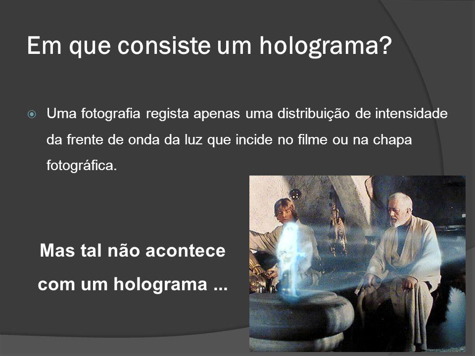 Em que consiste um holograma