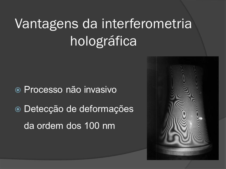 Vantagens da interferometria holográfica