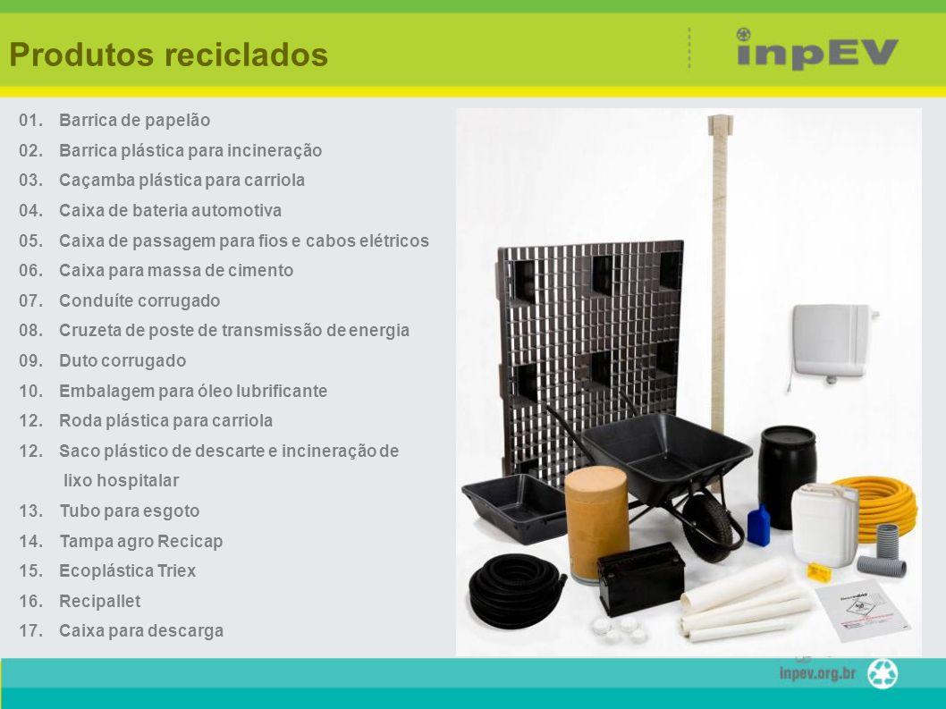Produtos reciclados 01. Barrica de papelão