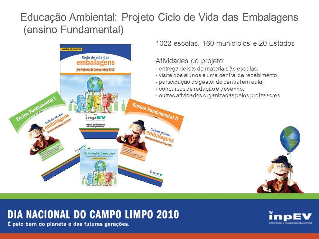 Educação Ambiental: Projeto Ciclo de Vida das Embalagens (ensino Fundamental)