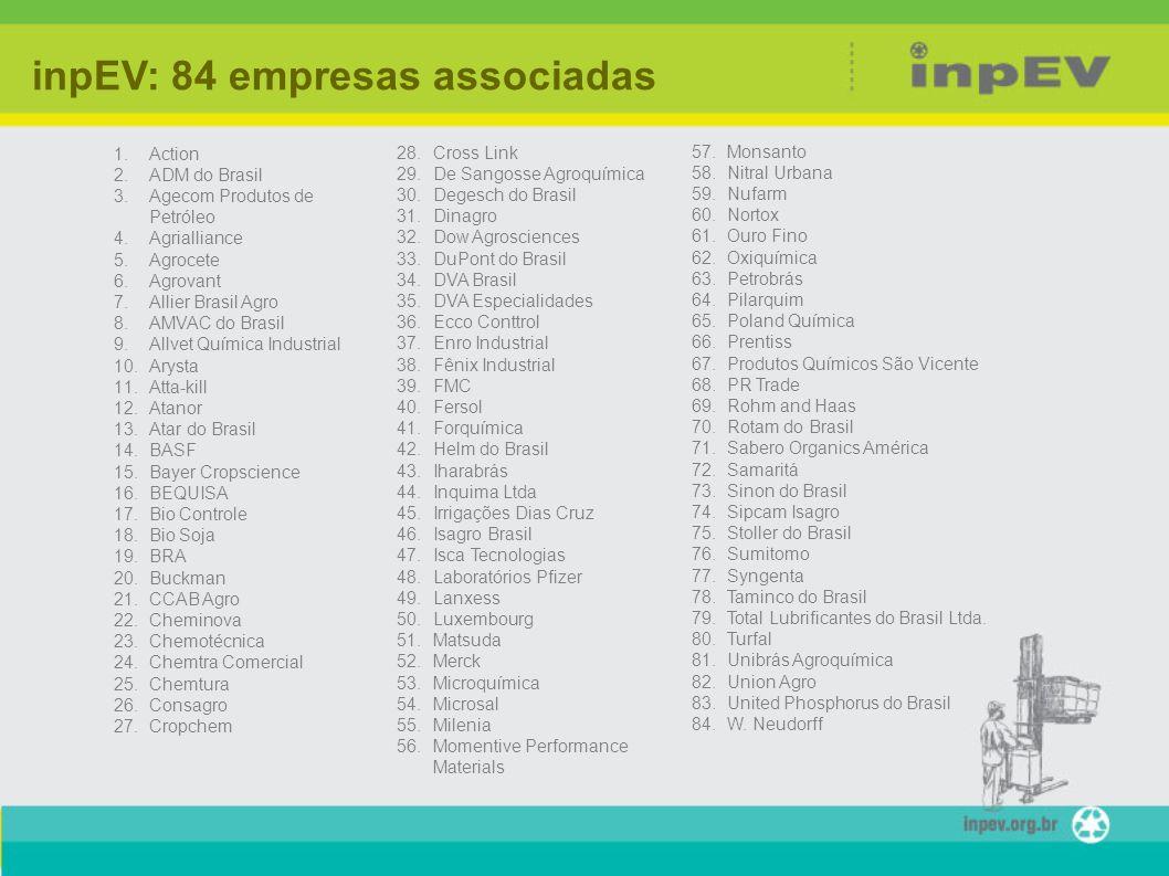 inpEV: 84 empresas associadas