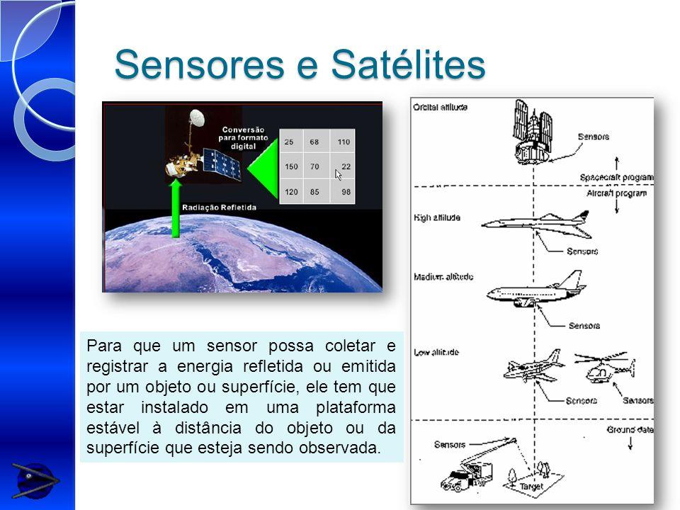 Sensores e Satélites