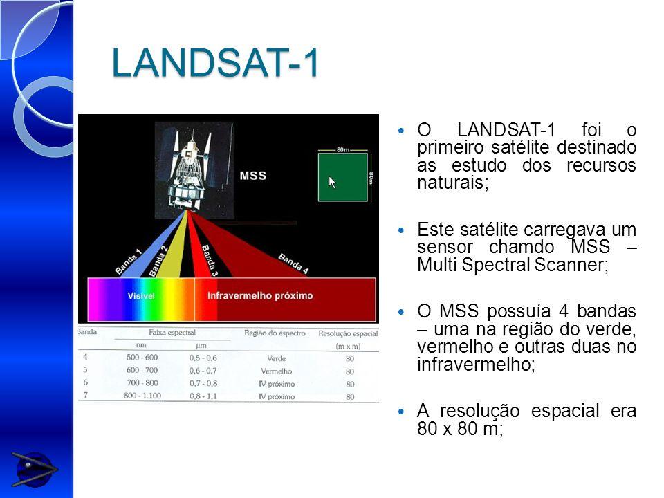 LANDSAT-1 O LANDSAT-1 foi o primeiro satélite destinado as estudo dos recursos naturais;