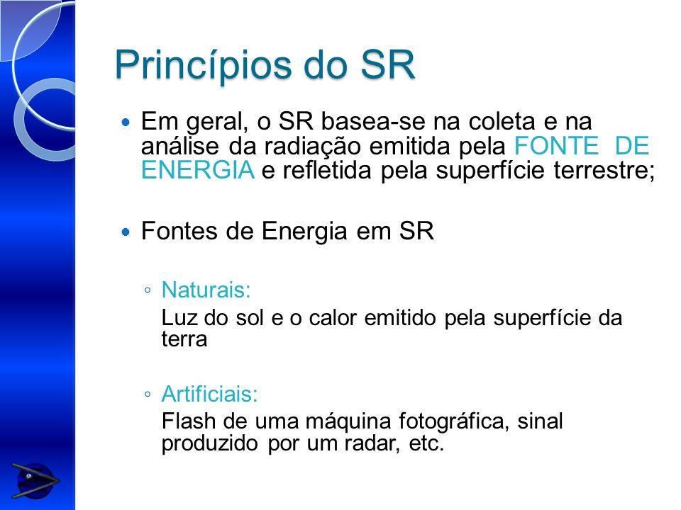 Princípios do SR Em geral, o SR basea-se na coleta e na análise da radiação emitida pela FONTE DE ENERGIA e refletida pela superfície terrestre;