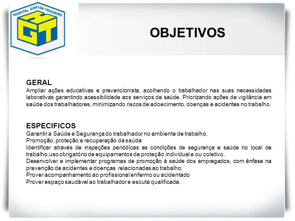OBJETIVOS GERAL ESPECIFICOS