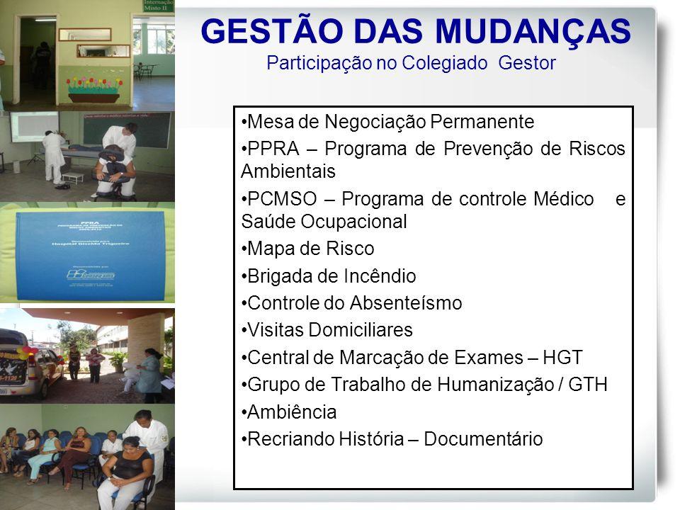 GESTÃO DAS MUDANÇAS Participação no Colegiado Gestor