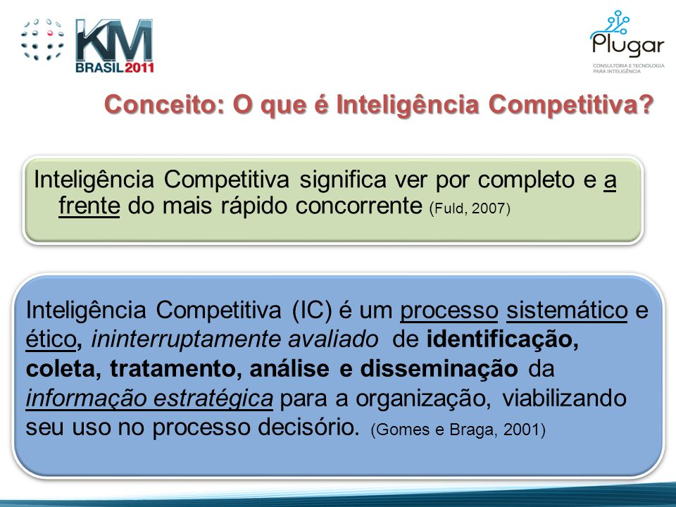 Conceito: O que é Inteligência Competitiva