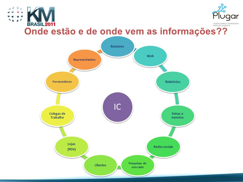 Onde estão e de onde vem as informações