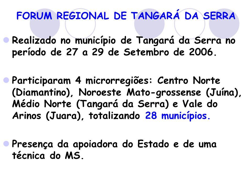 FORUM REGIONAL DE TANGARÁ DA SERRA