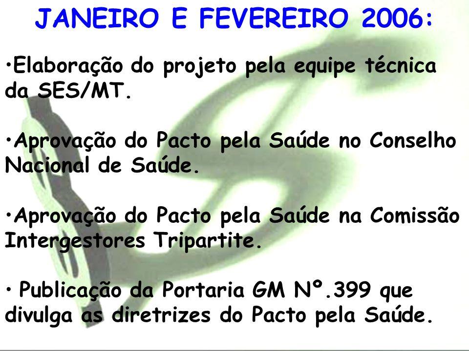 JANEIRO E FEVEREIRO 2006: Elaboração do projeto pela equipe técnica da SES/MT. Aprovação do Pacto pela Saúde no Conselho Nacional de Saúde.
