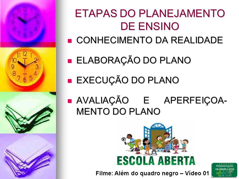 ETAPAS DO PLANEJAMENTO DE ENSINO