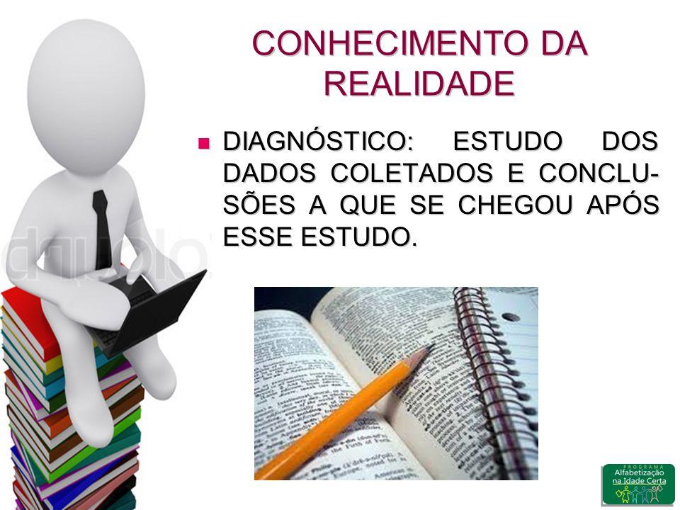 CONHECIMENTO DA REALIDADE