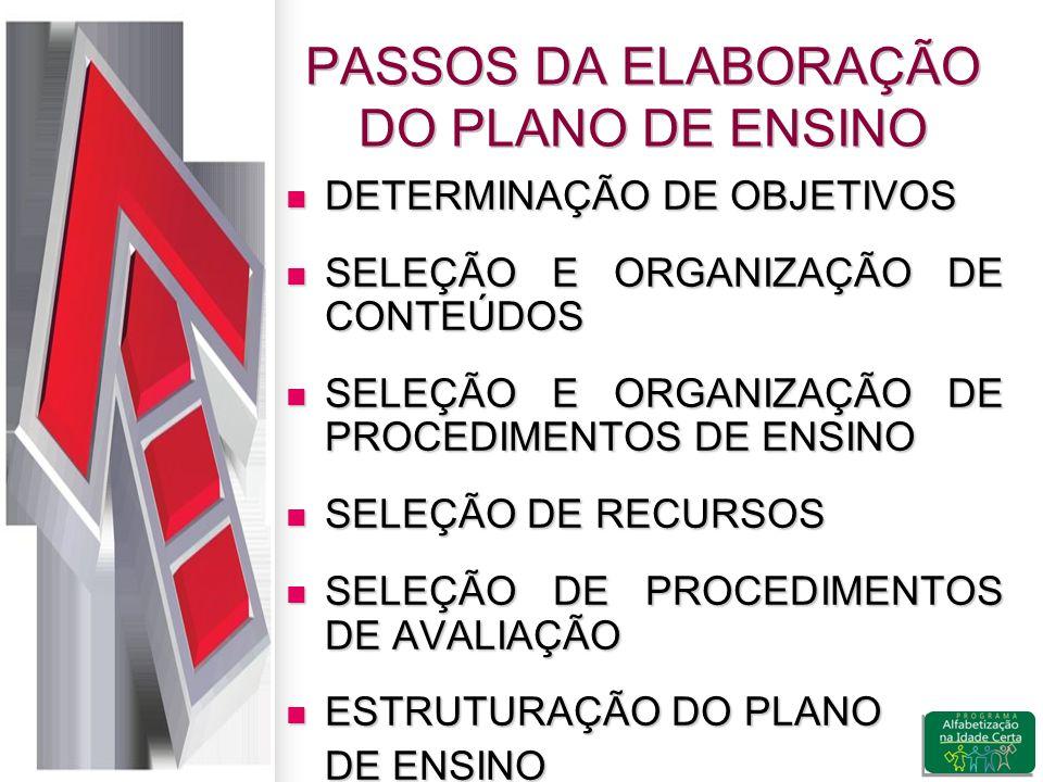 PASSOS DA ELABORAÇÃO DO PLANO DE ENSINO