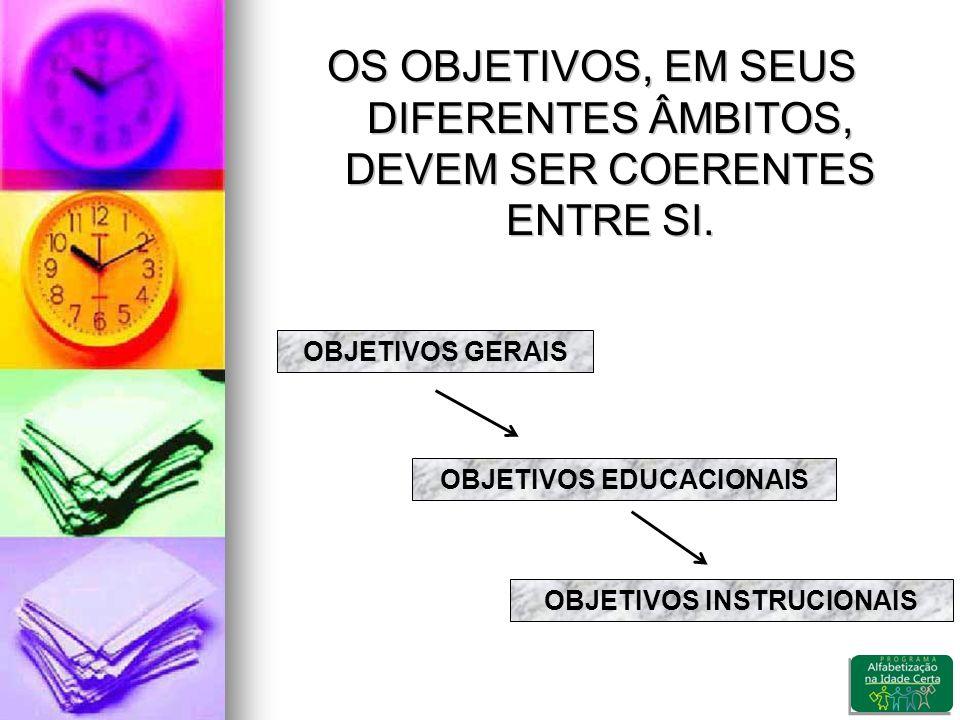 OBJETIVOS EDUCACIONAIS OBJETIVOS INSTRUCIONAIS