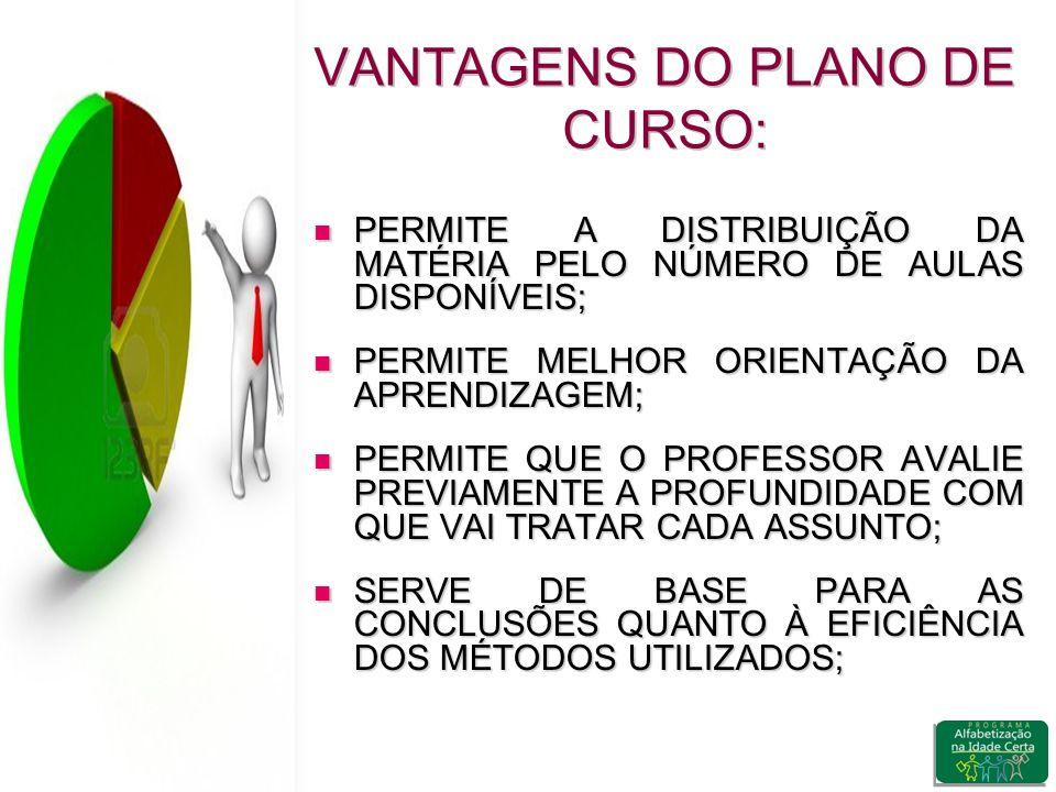 VANTAGENS DO PLANO DE CURSO: