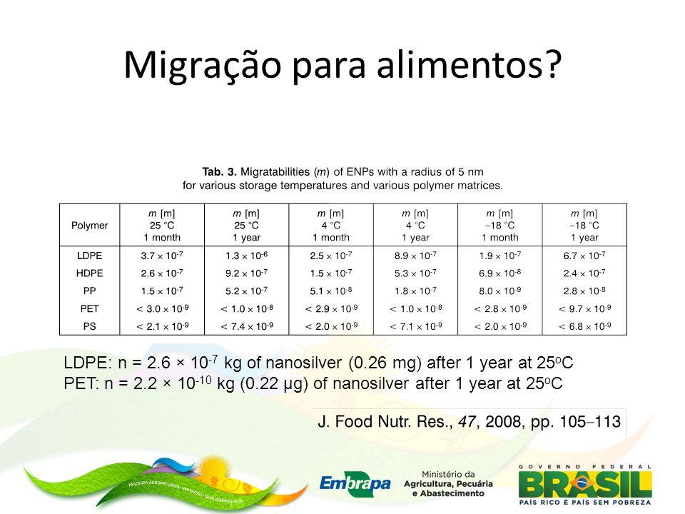 Migração para alimentos