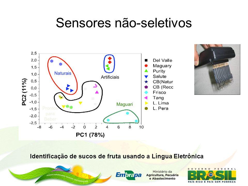 Sensores não-seletivos