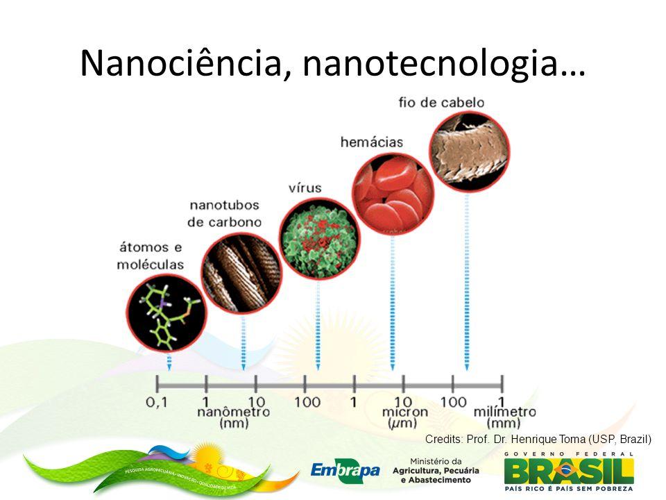 Nanociência, nanotecnologia…