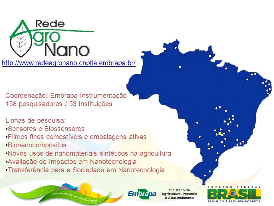 http://www.redeagronano.cnptia.embrapa.br/ Coordenação: Embrapa Instrumentação. 158 pesquisadores / 53 Instituições.