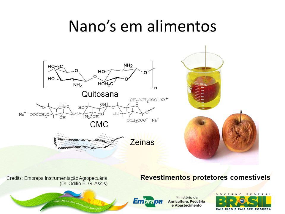 Nano's em alimentos Quitosana CMC Zeínas