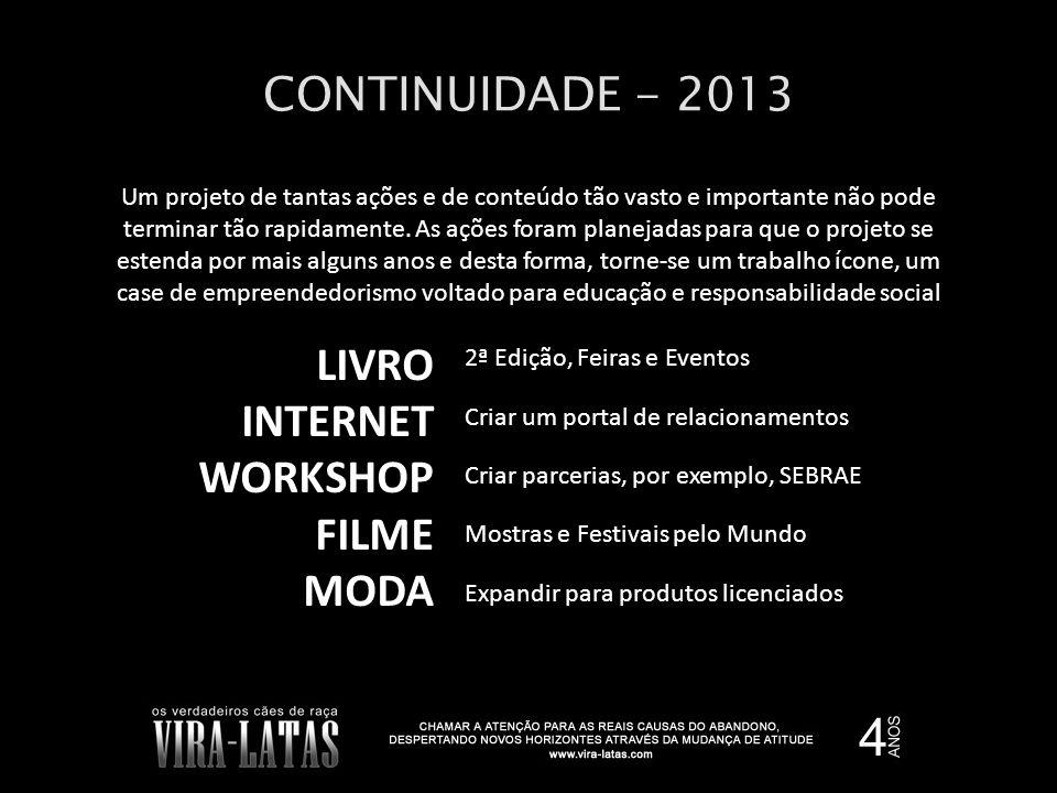 CONTINUIDADE - 2013 LIVRO INTERNET WORKSHOP FILME MODA