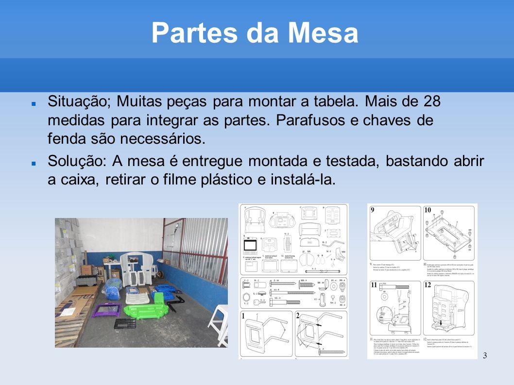 Partes da Mesa Situação; Muitas peças para montar a tabela. Mais de 28 medidas para integrar as partes. Parafusos e chaves de fenda são necessários.