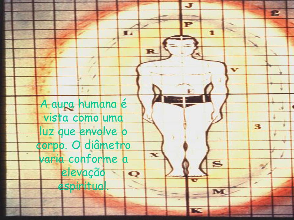 A aura humana é vista como uma luz que envolve o corpo